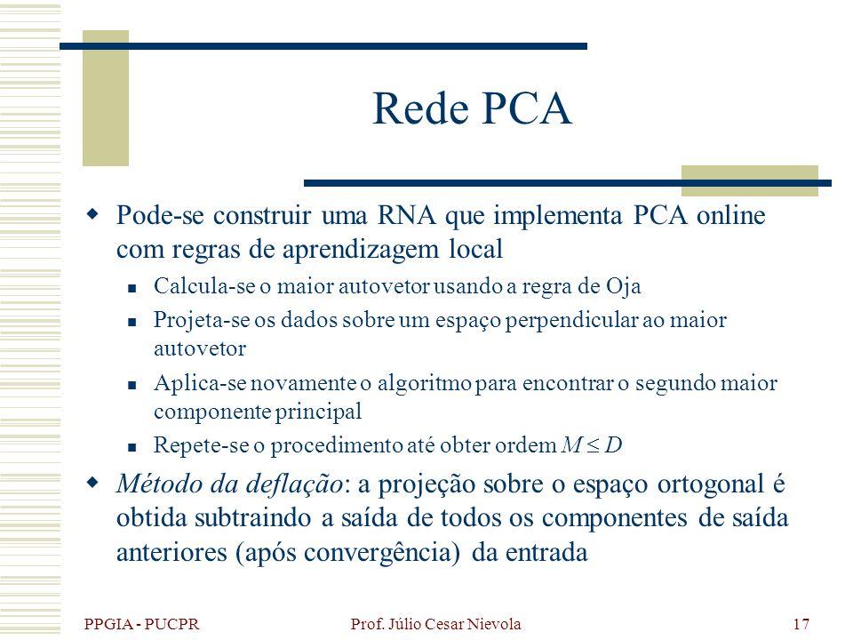 PPGIA - PUCPR Prof. Júlio Cesar Nievola17 Rede PCA Pode-se construir uma RNA que implementa PCA online com regras de aprendizagem local Calcula-se o m