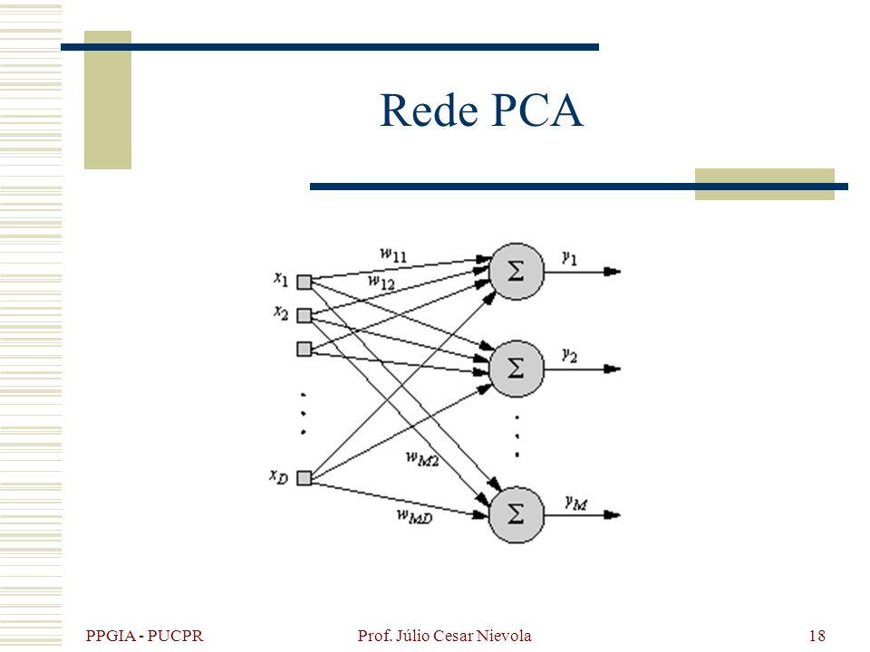 PPGIA - PUCPR Prof. Júlio Cesar Nievola18 Rede PCA