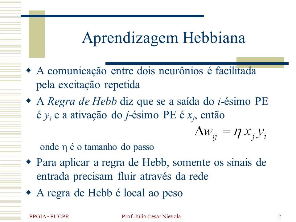 PPGIA - PUCPR Prof. Júlio Cesar Nievola2 Aprendizagem Hebbiana A comunicação entre dois neurônios é facilitada pela excitação repetida A Regra de Hebb