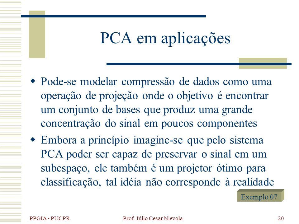 PPGIA - PUCPR Prof. Júlio Cesar Nievola20 PCA em aplicações Pode-se modelar compressão de dados como uma operação de projeção onde o objetivo é encont