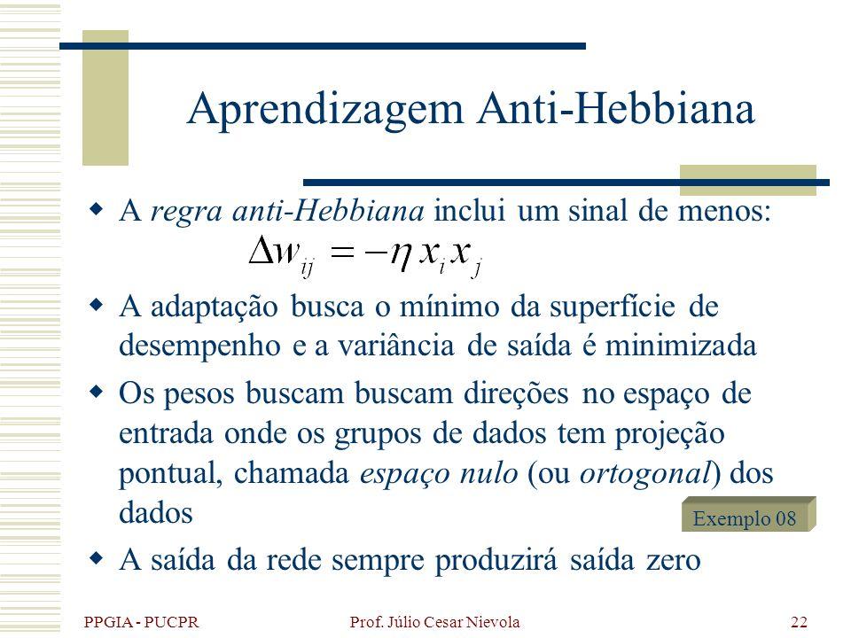 PPGIA - PUCPR Prof. Júlio Cesar Nievola22 Aprendizagem Anti-Hebbiana A regra anti-Hebbiana inclui um sinal de menos: A adaptação busca o mínimo da sup