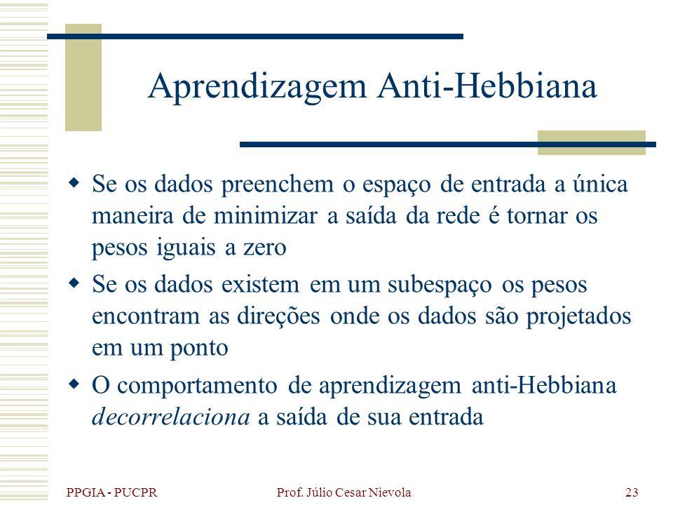 PPGIA - PUCPR Prof. Júlio Cesar Nievola23 Aprendizagem Anti-Hebbiana Se os dados preenchem o espaço de entrada a única maneira de minimizar a saída da