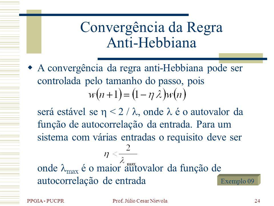 PPGIA - PUCPR Prof. Júlio Cesar Nievola24 Convergência da Regra Anti-Hebbiana A convergência da regra anti-Hebbiana pode ser controlada pelo tamanho d