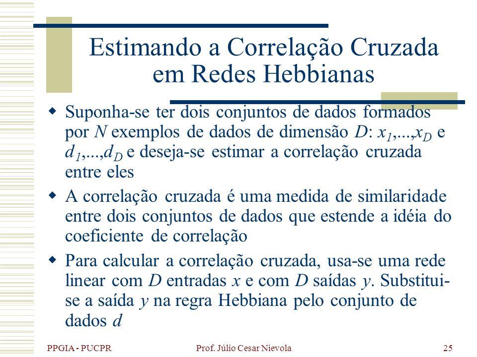 PPGIA - PUCPR Prof. Júlio Cesar Nievola25 Estimando a Correlação Cruzada em Redes Hebbianas Suponha-se ter dois conjuntos de dados formados por N exem