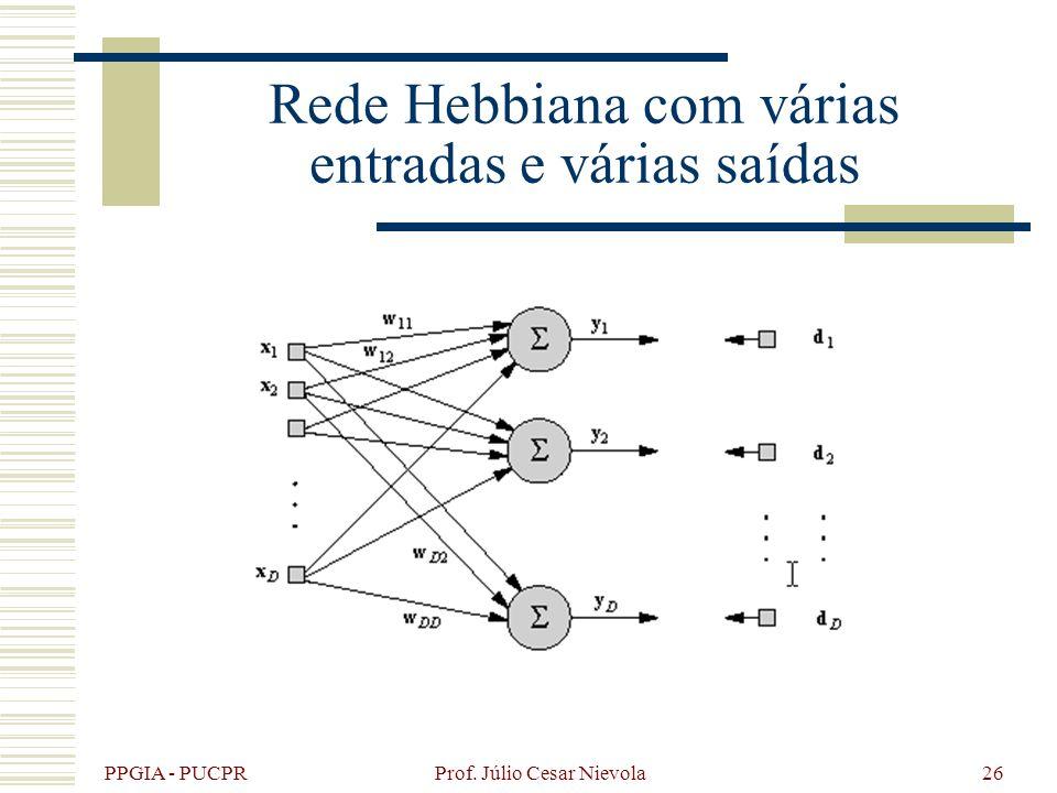 PPGIA - PUCPR Prof. Júlio Cesar Nievola26 Rede Hebbiana com várias entradas e várias saídas