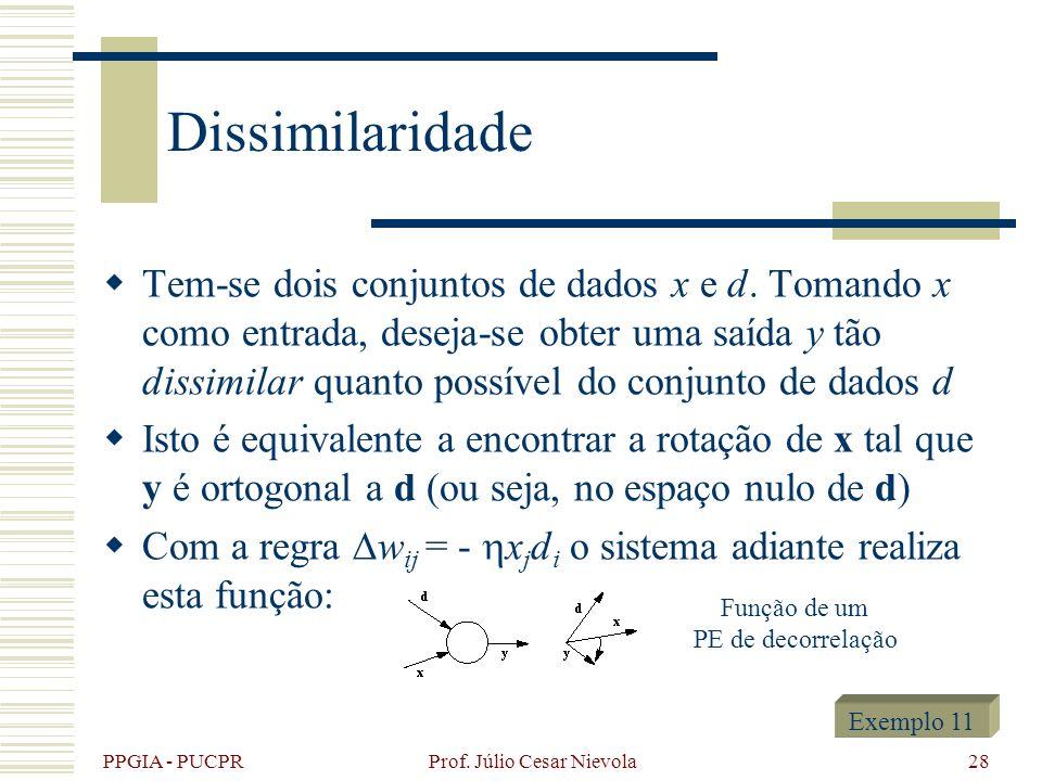 PPGIA - PUCPR Prof. Júlio Cesar Nievola28 Dissimilaridade Tem-se dois conjuntos de dados x e d. Tomando x como entrada, deseja-se obter uma saída y tã