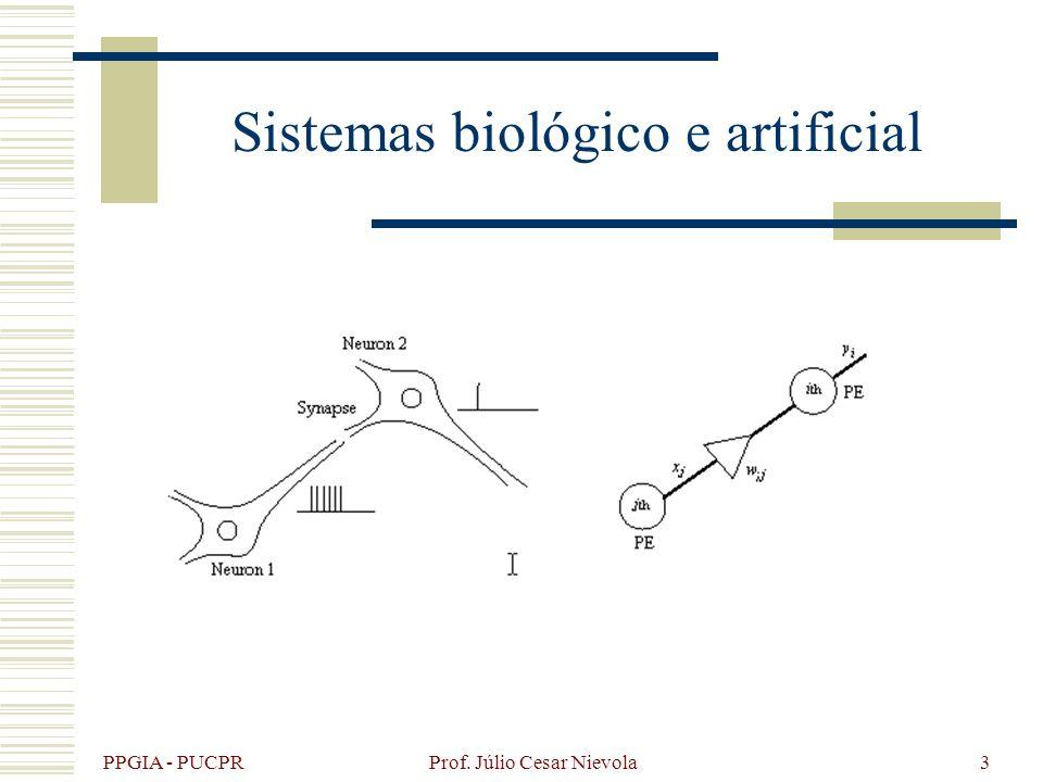 PPGIA - PUCPR Prof. Júlio Cesar Nievola3 Sistemas biológico e artificial