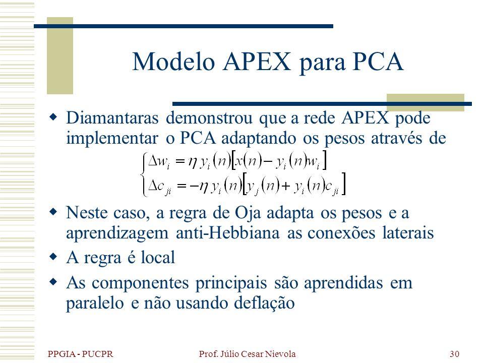 PPGIA - PUCPR Prof. Júlio Cesar Nievola30 Modelo APEX para PCA Diamantaras demonstrou que a rede APEX pode implementar o PCA adaptando os pesos atravé