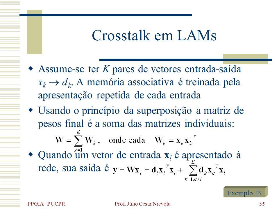 PPGIA - PUCPR Prof. Júlio Cesar Nievola35 Crosstalk em LAMs Assume-se ter K pares de vetores entrada-saída x k d k. A memória associativa é treinada p
