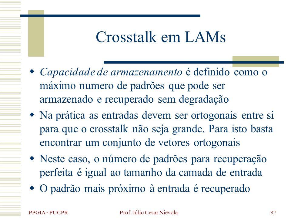 PPGIA - PUCPR Prof. Júlio Cesar Nievola37 Crosstalk em LAMs Capacidade de armazenamento é definido como o máximo numero de padrões que pode ser armaze