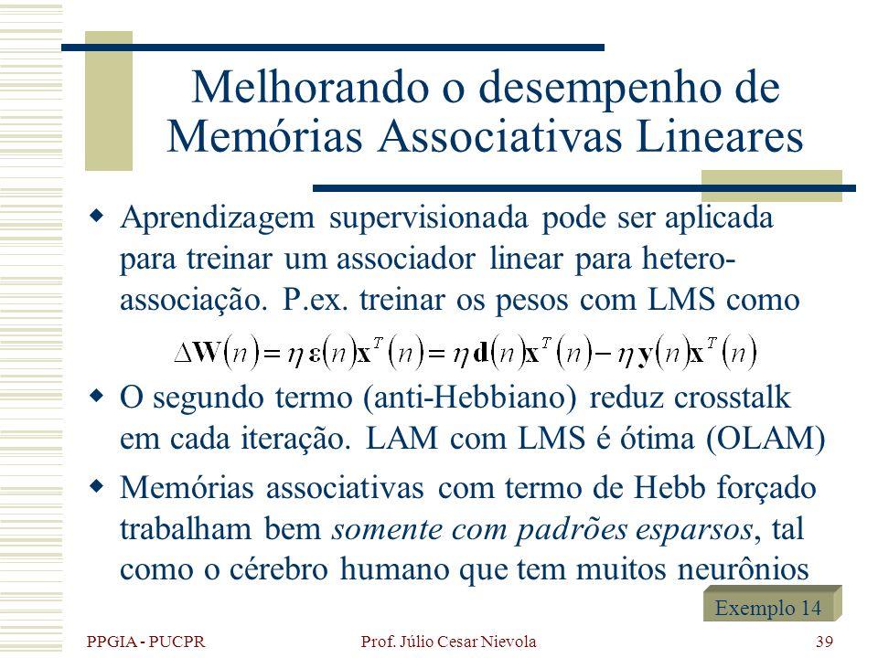 PPGIA - PUCPR Prof. Júlio Cesar Nievola39 Melhorando o desempenho de Memórias Associativas Lineares Aprendizagem supervisionada pode ser aplicada para