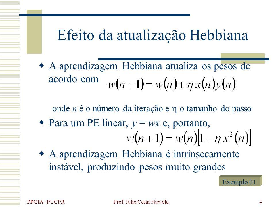PPGIA - PUCPR Prof. Júlio Cesar Nievola4 Efeito da atualização Hebbiana A aprendizagem Hebbiana atualiza os pesos de acordo com onde n é o número da i