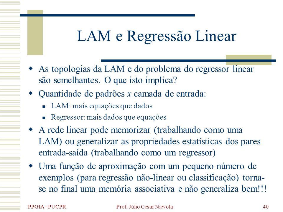 PPGIA - PUCPR Prof. Júlio Cesar Nievola40 LAM e Regressão Linear As topologias da LAM e do problema do regressor linear são semelhantes. O que isto im