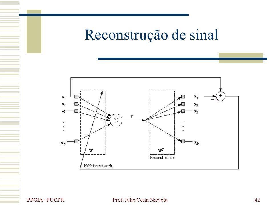PPGIA - PUCPR Prof. Júlio Cesar Nievola42 Reconstrução de sinal