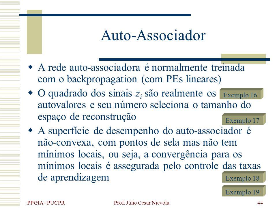 PPGIA - PUCPR Prof. Júlio Cesar Nievola44 Auto-Associador A rede auto-associadora é normalmente treinada com o backpropagation (com PEs lineares) O qu