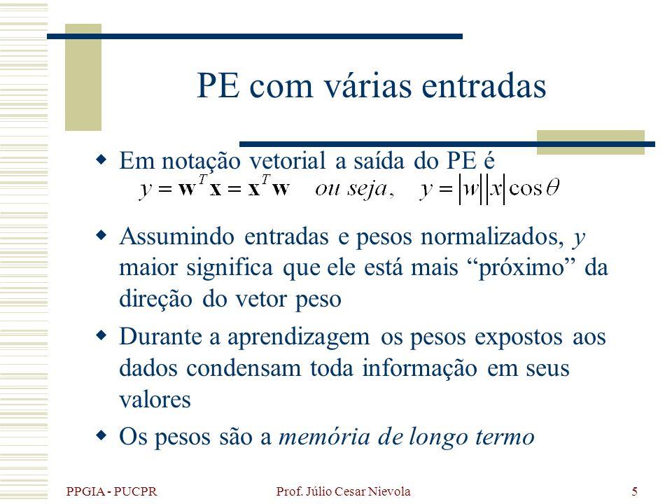 PPGIA - PUCPR Prof. Júlio Cesar Nievola5 PE com várias entradas Em notação vetorial a saída do PE é Assumindo entradas e pesos normalizados, y maior s