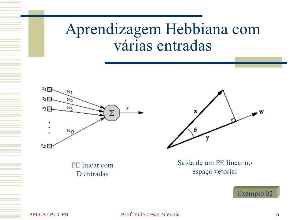 PPGIA - PUCPR Prof. Júlio Cesar Nievola6 Aprendizagem Hebbiana com várias entradas PE linear com D entradas Saída de um PE linear no espaço vetorial E