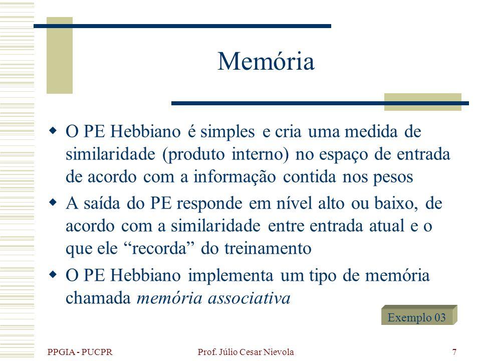 PPGIA - PUCPR Prof. Júlio Cesar Nievola7 Memória O PE Hebbiano é simples e cria uma medida de similaridade (produto interno) no espaço de entrada de a