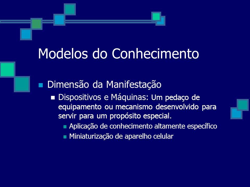 Modelos do Conhecimento Dimensão da Manifestação Dispositivos e Máquinas: Um pedaço de equipamento ou mecanismo desenvolvido para servir para um propó