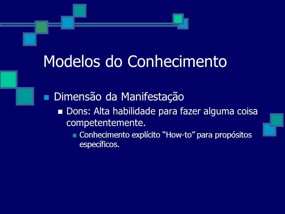 Modelos do Conhecimento Dimensão da Manifestação Dons: Alta habilidade para fazer alguma coisa competentemente. Conhecimento explícito How-to para pro