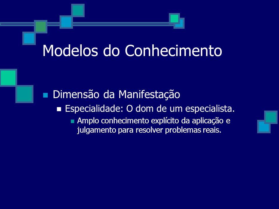 Modelos do Conhecimento Dimensão da Manifestação Especialidade: O dom de um especialista. Amplo conhecimento explícito da aplicação e julgamento para
