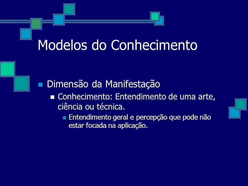 Modelos do Conhecimento Dimensão da Manifestação Conhecimento: Entendimento de uma arte, ciência ou técnica. Entendimento geral e percepção que pode n