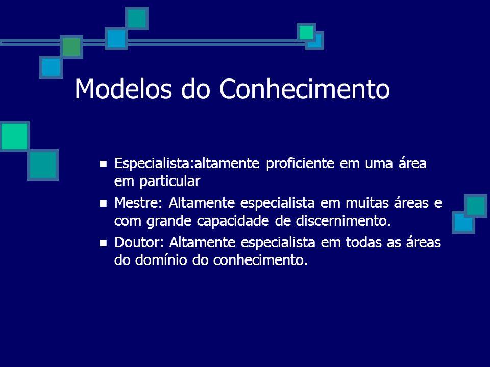 Modelos do Conhecimento Especialista:altamente proficiente em uma área em particular Mestre: Altamente especialista em muitas áreas e com grande capac
