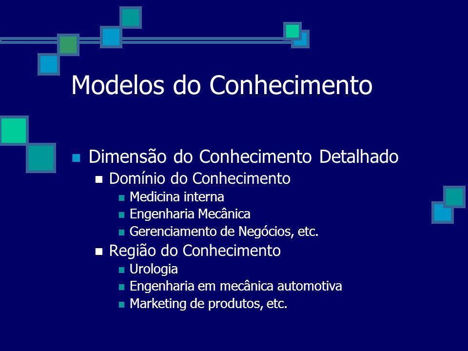 Modelos do Conhecimento Dimensão do Conhecimento Detalhado Domínio do Conhecimento Medicina interna Engenharia Mecânica Gerenciamento de Negócios, etc