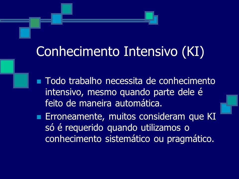 Conhecimento Intensivo (KI) Todo trabalho necessita de conhecimento intensivo, mesmo quando parte dele é feito de maneira automática. Erroneamente, mu