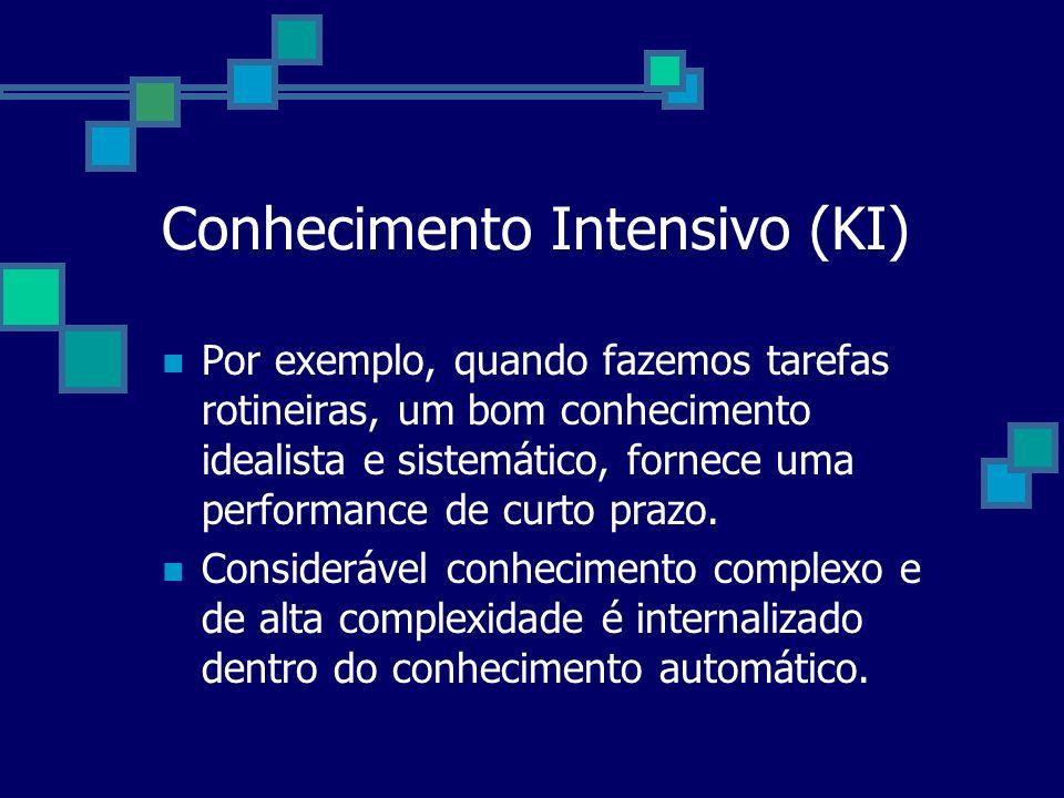 Conhecimento Intensivo (KI) Por exemplo, quando fazemos tarefas rotineiras, um bom conhecimento idealista e sistemático, fornece uma performance de cu