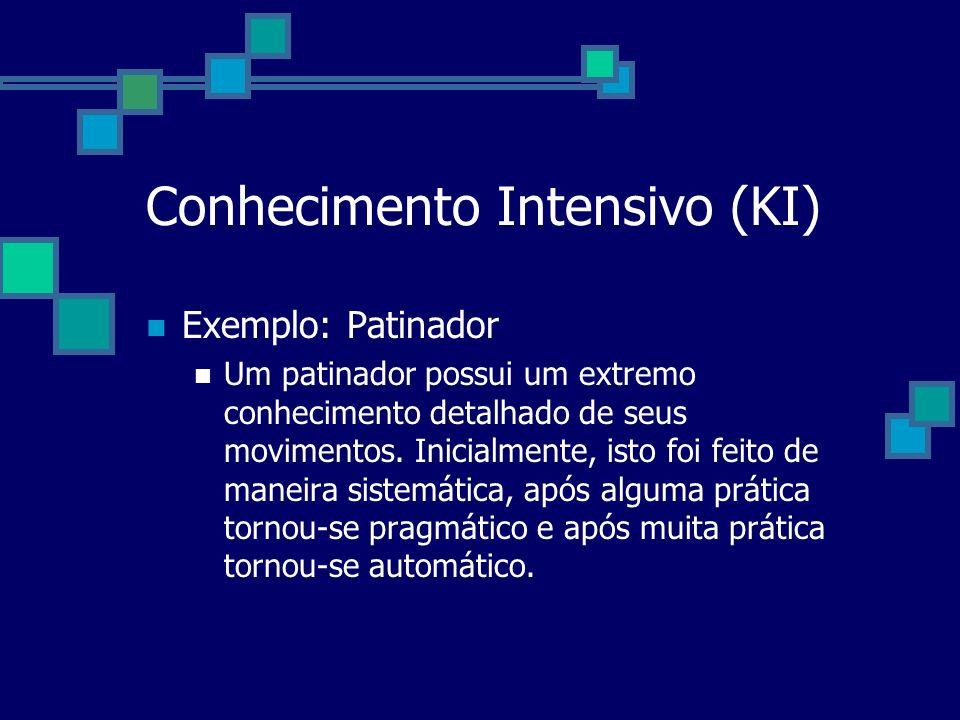 Conhecimento Intensivo (KI) Exemplo: Patinador Um patinador possui um extremo conhecimento detalhado de seus movimentos. Inicialmente, isto foi feito