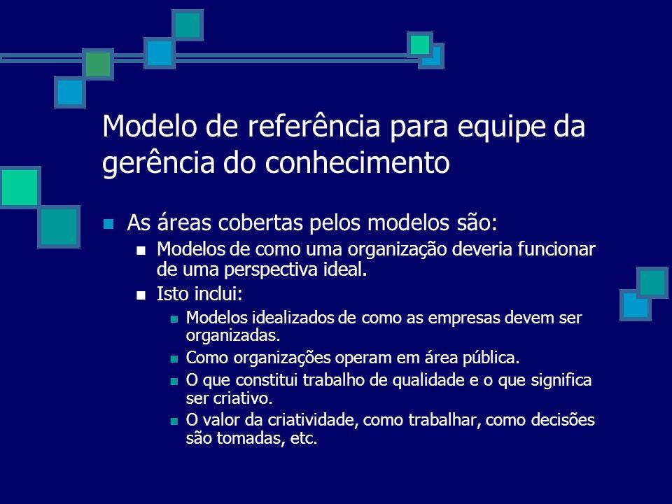 Modelo de referência para equipe da gerência do conhecimento As áreas cobertas pelos modelos são: Modelos de como uma organização deveria funcionar de