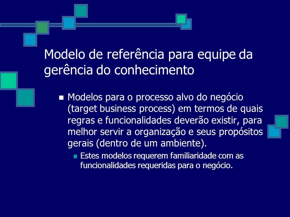 Modelo de referência para equipe da gerência do conhecimento Modelos para o processo alvo do negócio (target business process) em termos de quais regr