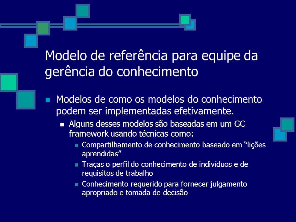 Modelo de referência para equipe da gerência do conhecimento Modelos de como os modelos do conhecimento podem ser implementadas efetivamente. Alguns d