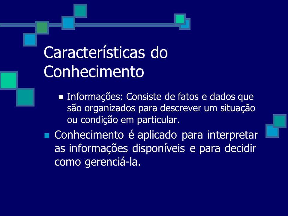 Características do Conhecimento Informações: Consiste de fatos e dados que são organizados para descrever um situação ou condição em particular. Conhe