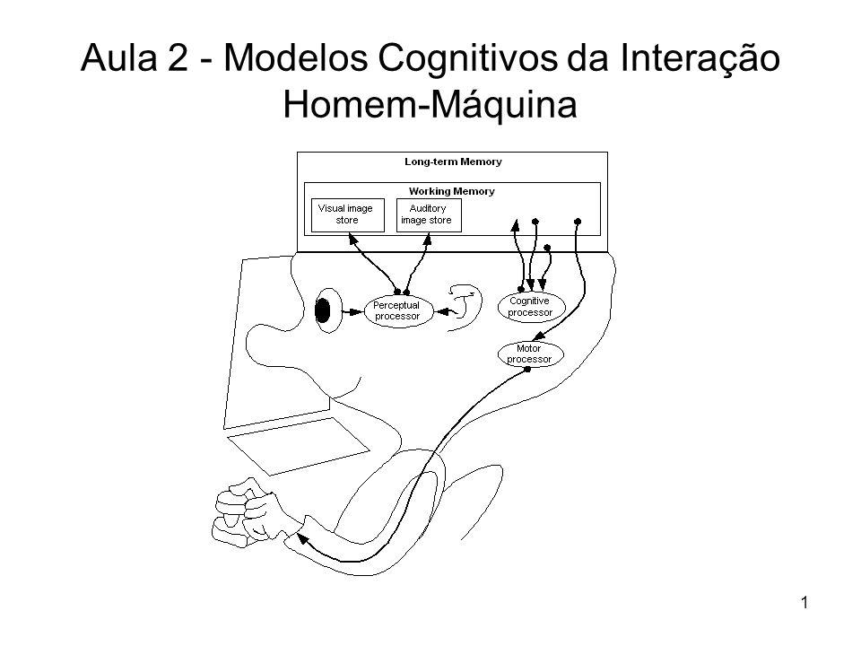 2 Aula 2 - Modelos Cognitivos da IHM O Modelo de Processamento Humano de Card Os Métodos de Avaliação GOMS –O Modelo KLM Princípios e Heurísticas da Interação Homem- Máquina –As Heurísticas de Nielsen –Os Princípios de Norman –Os Princípios de Constantine & Lockwood –As Oito Regras de Shneiderman