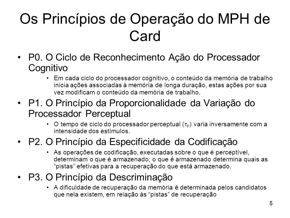 5 Os Princípios de Operação do MPH de Card P0. O Ciclo de Reconhecimento Ação do Processador Cognitivo Em cada ciclo do processador cognitivo, o conte