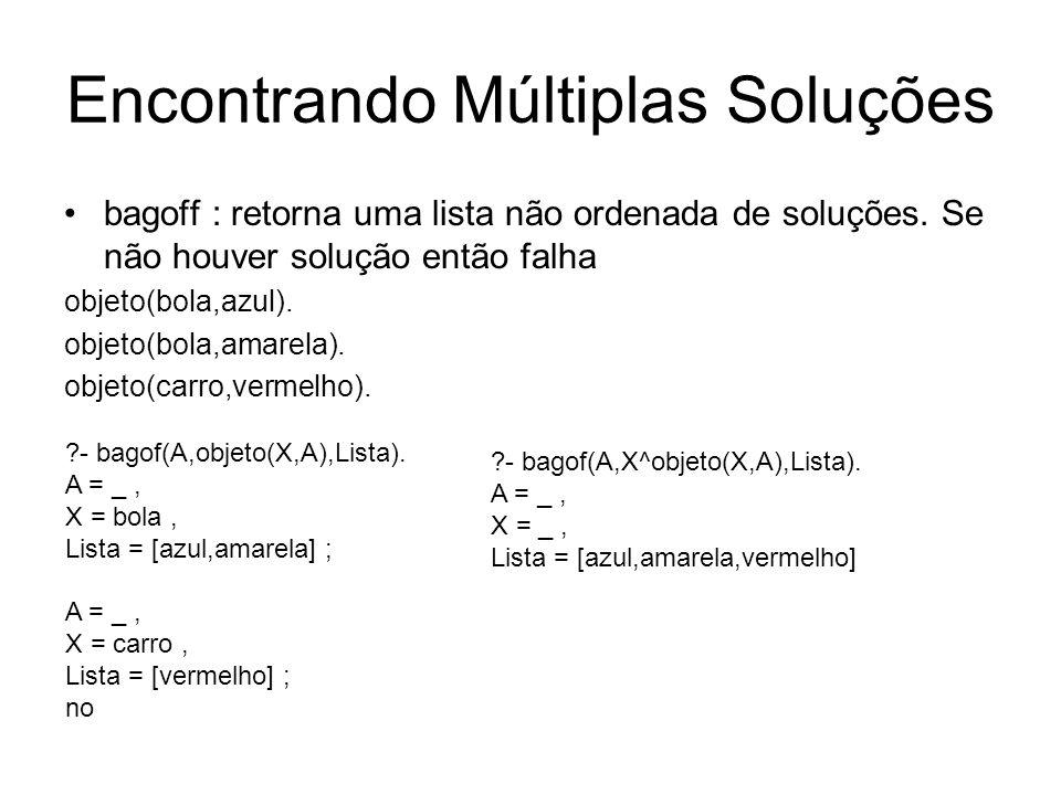 Encontrando Múltiplas Soluções bagoff : retorna uma lista não ordenada de soluções. Se não houver solução então falha objeto(bola,azul). objeto(bola,a