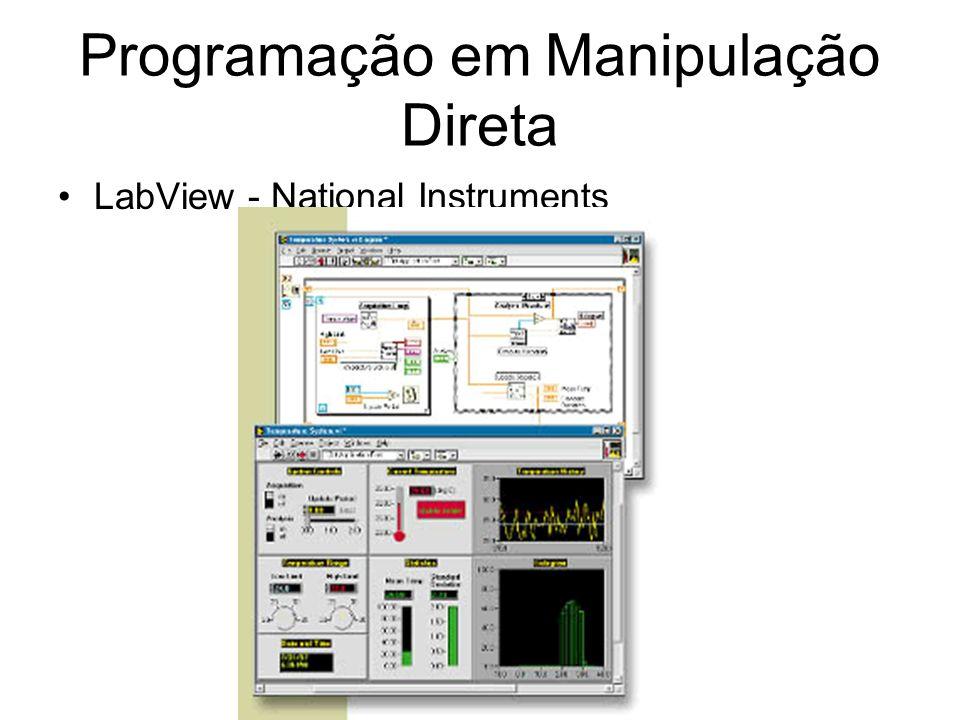 Programação em Manipulação Direta LabView - National Instruments