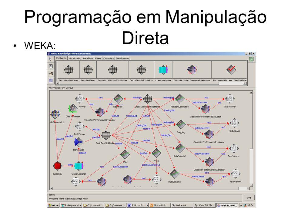 Programação em Manipulação Direta WEKA: