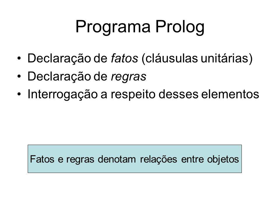 Exercícios (cont.) 3- Declare uma base de fatos contendo várias cláusulas dos predicados a seguir relacionando pessoas da sua família: casado(X,Y)X é casado c/ Y pai(X, Y)X é pai de Y 4- A partir desses fatos crie os seguintes programas Prolog: a) mae(X,Y)e) avo_(X,Y) b) irmao(X,Y)f) primo(X,Y) c) tio(X,Y)g) cunhado(X,Y) d) avo(X,Y)