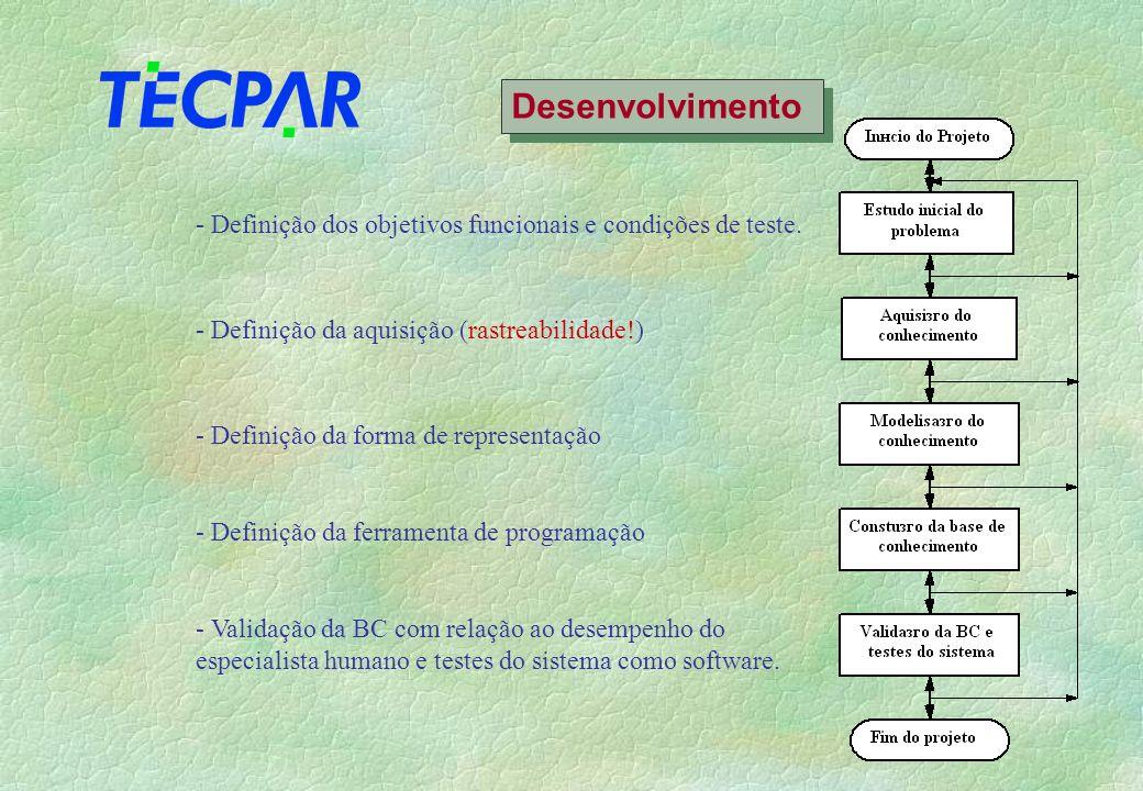 Desenvolvimento - Definição dos objetivos funcionais e condições de teste.