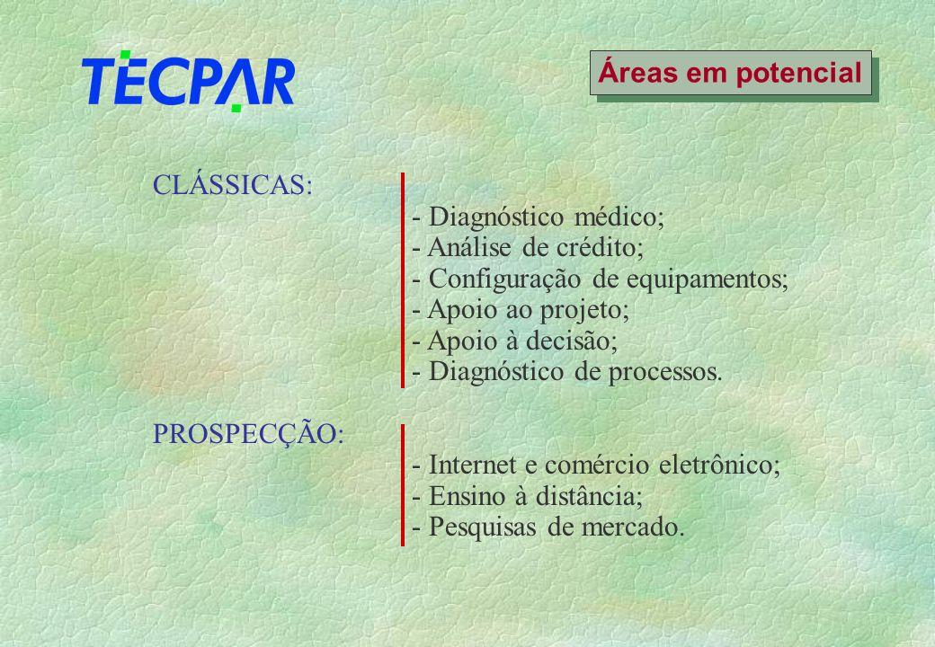 Áreas em potencial CLÁSSICAS: - Diagnóstico médico; - Análise de crédito; - Configuração de equipamentos; - Apoio ao projeto; - Apoio à decisão; - Diagnóstico de processos.