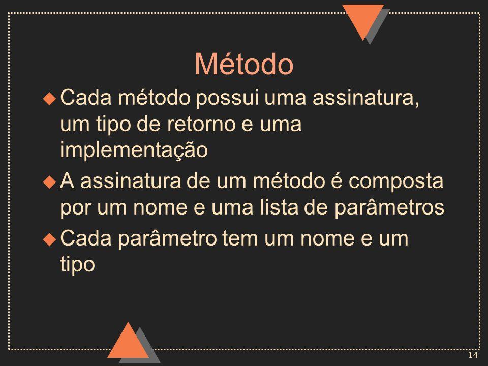 14 Método u Cada método possui uma assinatura, um tipo de retorno e uma implementação u A assinatura de um método é composta por um nome e uma lista d