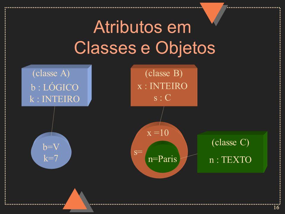 16 Atributos em Classes e Objetos b=V k=7 b : LÓGICO k : INTEIRO x : INTEIRO s : C x =10 n=Paris s= n : TEXTO (classe C) (classe A)(classe B)