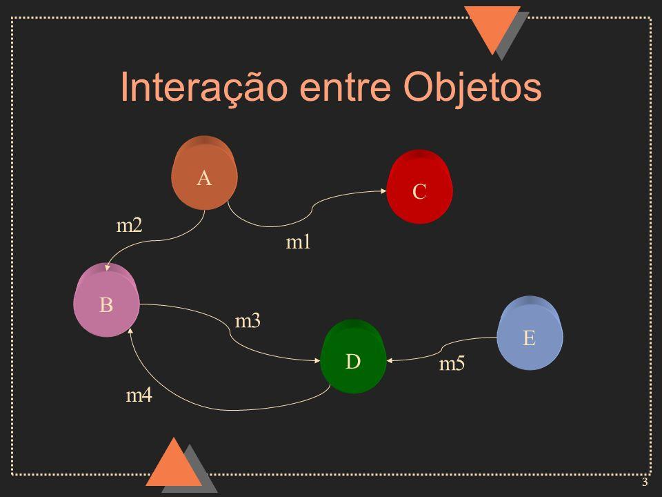 3 Interação entre Objetos A B C D E m1 m2 m3 m4 m5