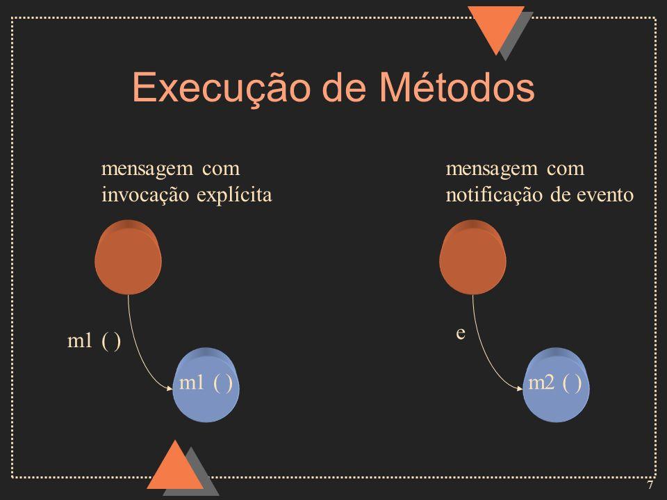 7 Execução de Métodos mensagem com invocação explícita mensagem com notificação de evento m1 ( ) e m2 ( )