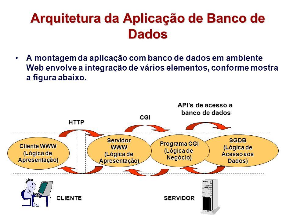 Arquitetura da Aplicação de Banco de Dados A montagem da aplicação com banco de dados em ambiente Web envolve a integração de vários elementos, confor