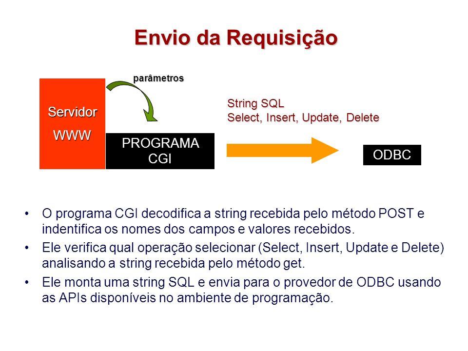 Envio da Requisição O programa CGI decodifica a string recebida pelo método POST e indentifica os nomes dos campos e valores recebidos. Ele verifica q