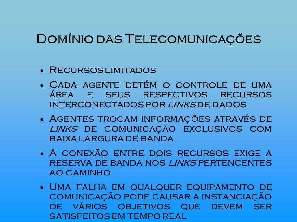 Domínio das Telecomunicações Recursos limitados Cada agente detém o controle de uma área e seus respectivos recursos interconectados por links de dado